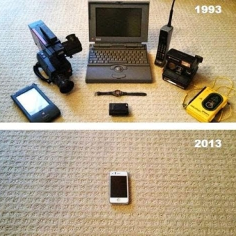 Technology in My Lifetime